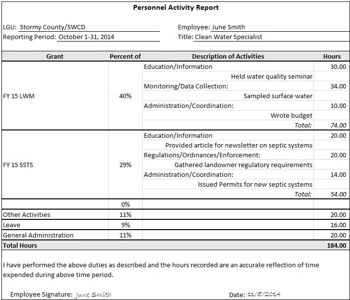 Figure 4:  Personnel Activity Report, Activity + Description
